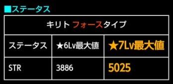 ★6【命の誓約】キリト_フォース最大STR