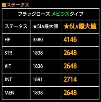 ★5【剣の舞】ブラックローズ_ステータス