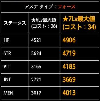 ★6【蒼穹の軌跡】アスナ_フォースステ