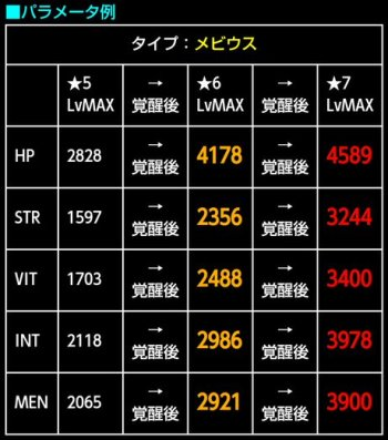 【紫雨の旋風】ブリジット★5_メビウス二段階覚醒ステ