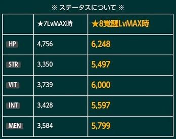 ★7【獣屠りし者】コボルドアスナ_ステ