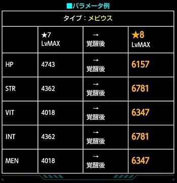 ★7【過去巡りし戦神】シノン_パラメータ