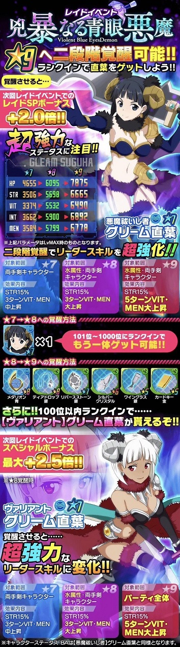 レイドイベント「兇暴なる青眼悪魔」開催!報酬の☆7グリーム直葉をゲットしよう!