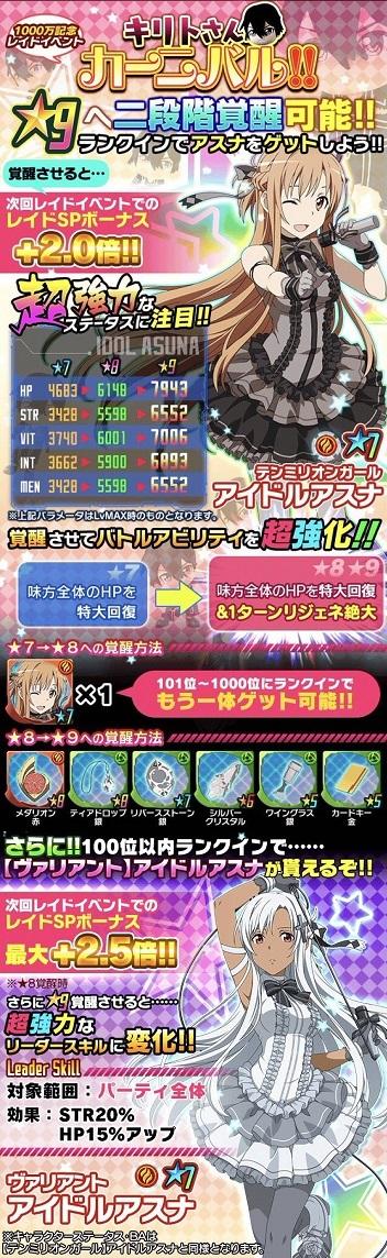 レイドイベント「キリトさんカーニバル!!」特別アイテムプレゼント!