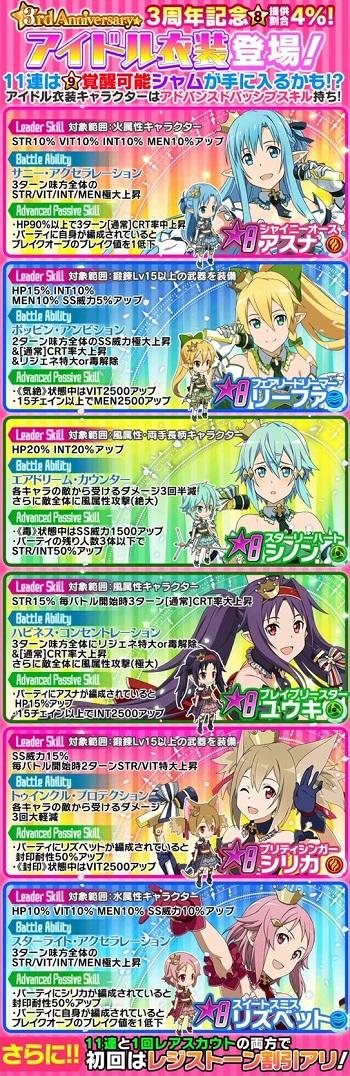 合同アイドルレアスカウト開催!11連のオマケで★7シャムがゲットできるチャンス!