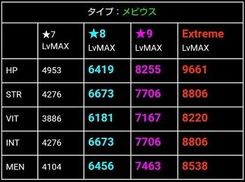 Extreme【未来統べる戦神】キリト_ステ
