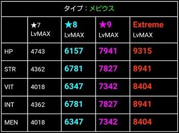 Extreme【過去統べる戦神】シノン_ステ