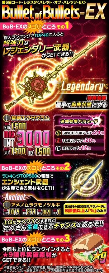 デュエルイベント『第6回 BoB-EX』開催!金メダルや銀メダルを集めて★7キリトゲットに備えよう!
