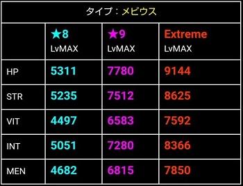 ★8【白銀の絆】アスナ_ステ