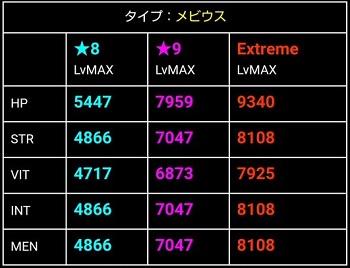 ★8【巨いなる絆】ユウキ_ステ