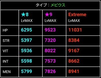 ★8【決意の極神】キリト_ステ